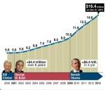2013-01-09_474_obama